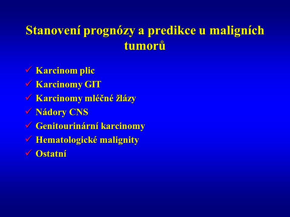 Stanovení prognózy a predikce u maligních tumorů Karcinom plic Karcinom plic Karcinomy GIT Karcinomy GIT Karcinomy mléčné žlázy Karcinomy mléčné žlázy