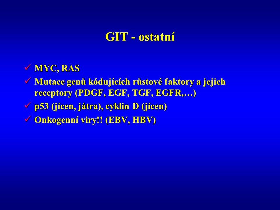 GIT - ostatní MYC, RAS MYC, RAS Mutace genů kódujících růstové faktory a jejich receptory (PDGF, EGF, TGF, EGFR,…) Mutace genů kódujících růstové faktory a jejich receptory (PDGF, EGF, TGF, EGFR,…) p53 (jícen, játra), cyklin D (jícen) p53 (jícen, játra), cyklin D (jícen) Onkogenní viry!.