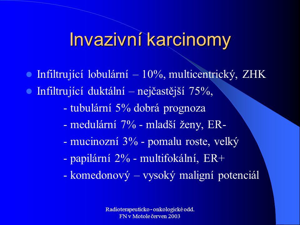 Radioterapeuticko - onkologické odd. FN v Motole červen 2003 Invazivní karcinomy Infiltrující lobulární – 10%, multicentrický, ZHK Infiltrující duktál