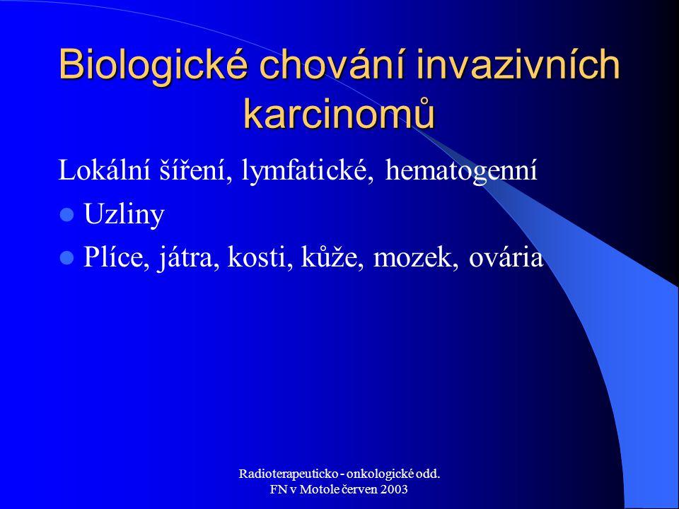 Radioterapeuticko - onkologické odd. FN v Motole červen 2003 Biologické chování invazivních karcinomů Lokální šíření, lymfatické, hematogenní Uzliny P