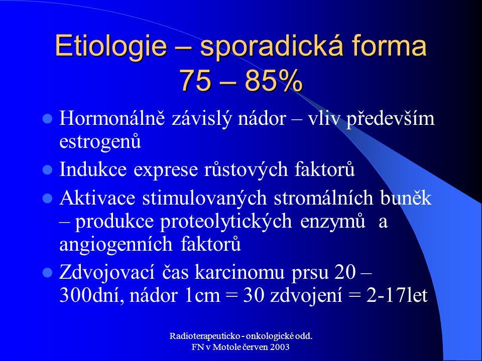 Radioterapeuticko - onkologické odd. FN v Motole červen 2003 Etiologie – sporadická forma 75 – 85% Hormonálně závislý nádor – vliv především estrogenů