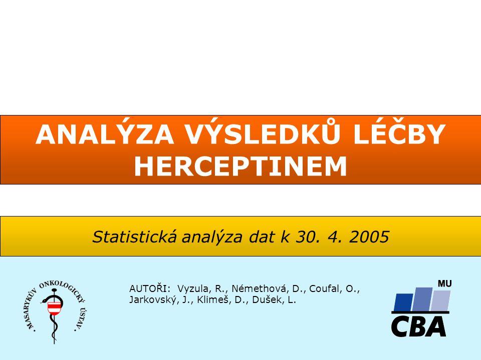 Statistická analýza dat k 30.4.