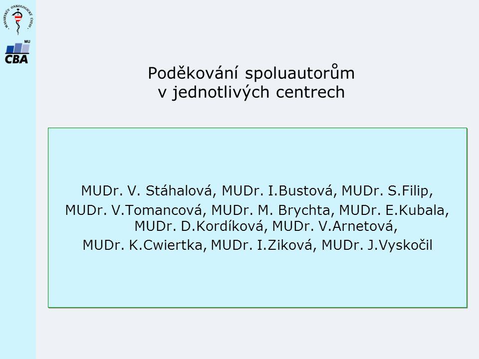 Poděkování spoluautorům v jednotlivých centrech MUDr.