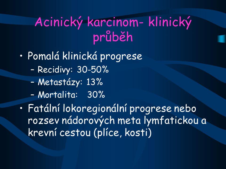 Acinický karcinom- klinický průběh Pomalá klinická progrese –Recidivy: 30-50% –Metastázy: 13% –Mortalita:30% Fatální lokoregionální progrese nebo rozsev nádorových meta lymfatickou a krevní cestou (plíce, kosti)