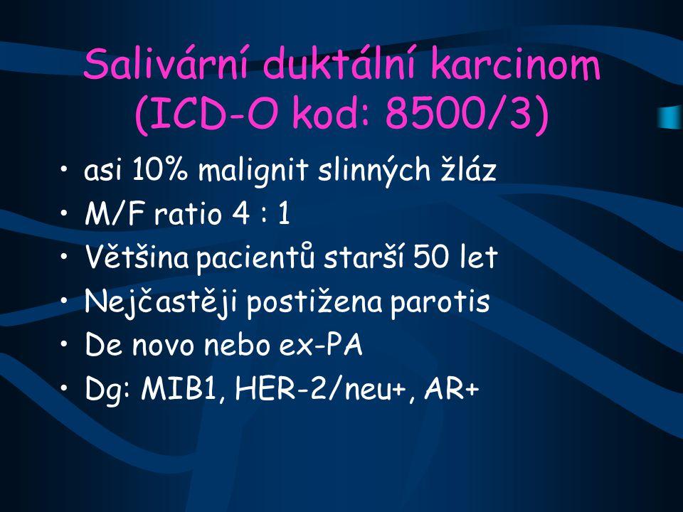 Salivární duktální karcinom (ICD-O kod: 8500/3) asi 10% malignit slinných žláz M/F ratio 4 : 1 Většina pacientů starší 50 let Nejčastěji postižena parotis De novo nebo ex-PA Dg: MIB1, HER-2/neu+, AR+