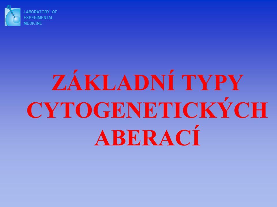LABORATORY OF EXPERIMENTAL MEDICINE ZÁKLADNÍ TYPY CYTOGENETICKÝCH ABERACÍ