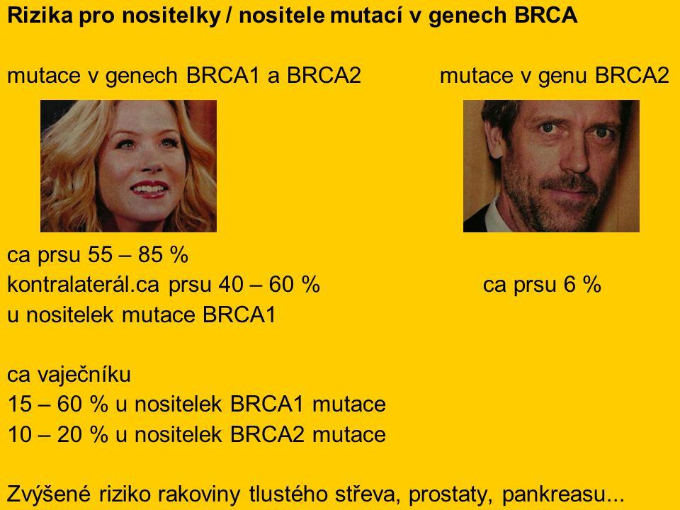 Rizika pro nositelky / nositele mutací v genech BRCA mutace v genech BRCA1 a BRCA2 mutace v genu BRCA2 ca prsu 55 – 85 % kontralaterál.ca prsu 40 – 60