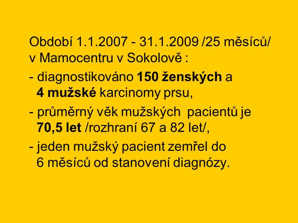 Období 1.1.2007 - 31.1.2009 /25 měsíců/ v Mamocentru v Sokolově : - diagnostikováno 150 ženských a 4 mužské karcinomy prsu, - průměrný věk mužských pa