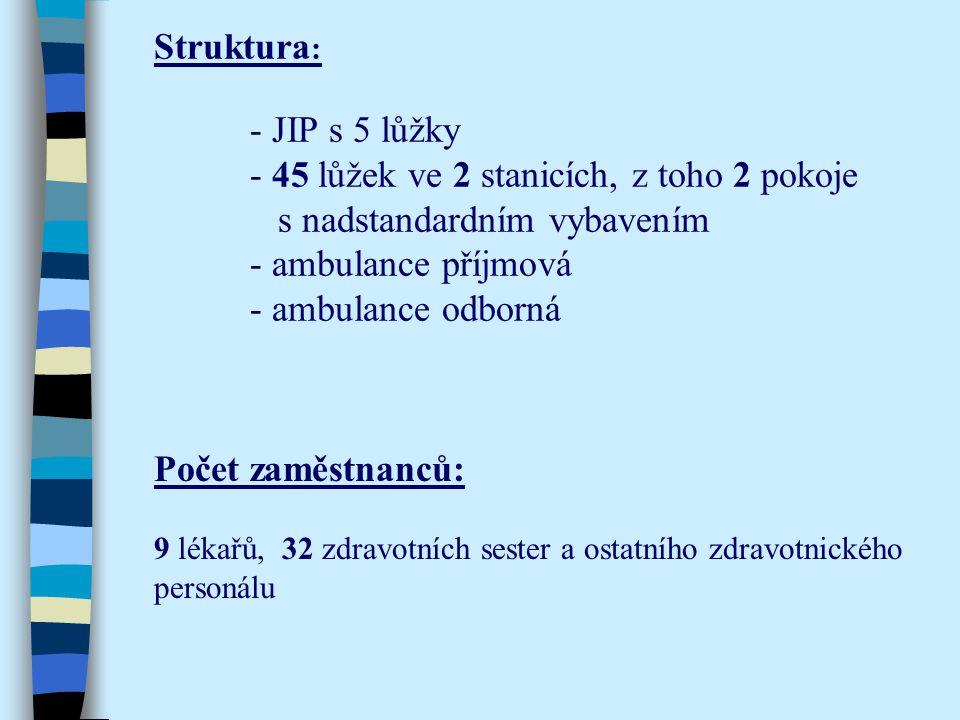 Struktura : - JIP s 5 lůžky - 45 lůžek ve 2 stanicích, z toho 2 pokoje s nadstandardním vybavením - ambulance příjmová - ambulance odborná Počet zaměstnanců: 9 lékařů, 32 zdravotních sester a ostatního zdravotnického personálu