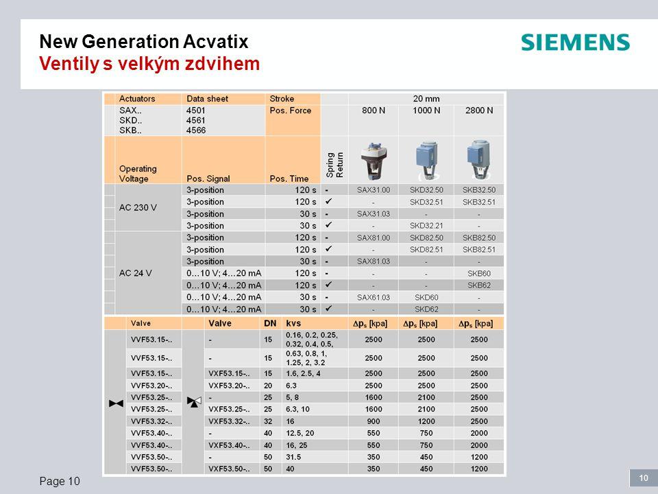 10 Page 10 New Generation Acvatix Ventily s velkým zdvihem