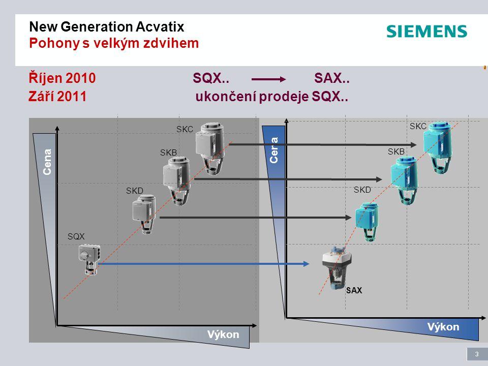 3 Říjen 2010 SQX.. SAX.. Září 2011 ukončení prodeje SQX..
