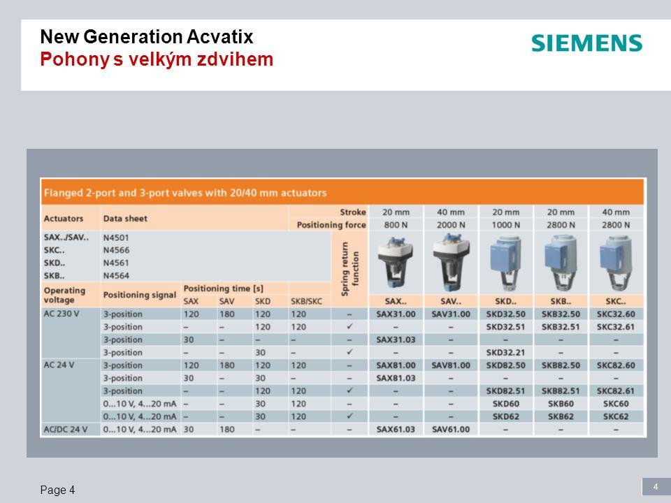 5 Kompletní obměna řady přírubových ventilů s velkým zdvihem Hlavní rysy  -Lepší nabídka produktových řad z hlediska výběru ventilů - Snížení počtu ventilů - Rozšíření portfolia ventilů  Změny konstrukce - Optimalizace průtoku – zvýšení jmenovitého průtokového součinitele k vs o 30% při zachování jmenovité světlosti DN, jemné odstupňování hodnoty k vs - Snížení hlučnosti - Optimalizace konstrukce ventilů – snížení hmotnosti o cca 12%  Vyšší provozní teplota až do 220 °C  Zpětná kompatibilita 1.Etapa – r.