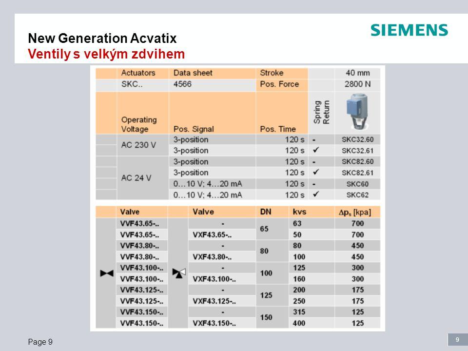 9 Page 9 New Generation Acvatix Ventily s velkým zdvihem