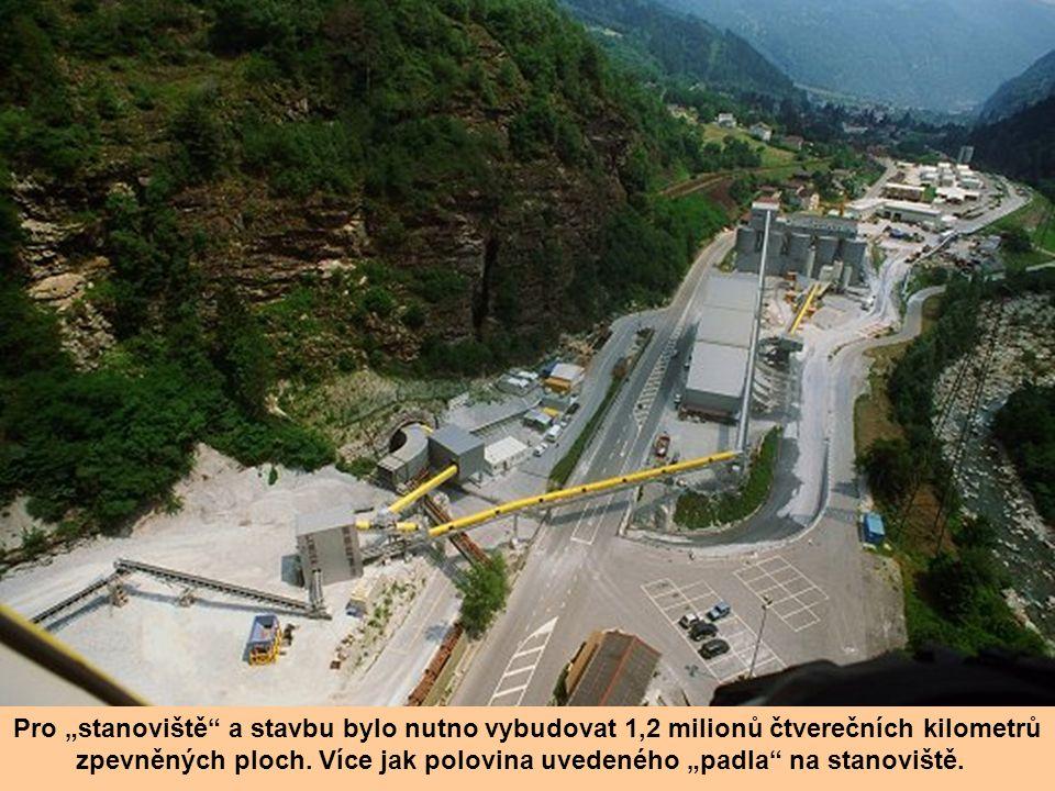 Denně je spotřebováno 500.000 litrů vody jednak pro chlazení, jednak při výrobě betonu.