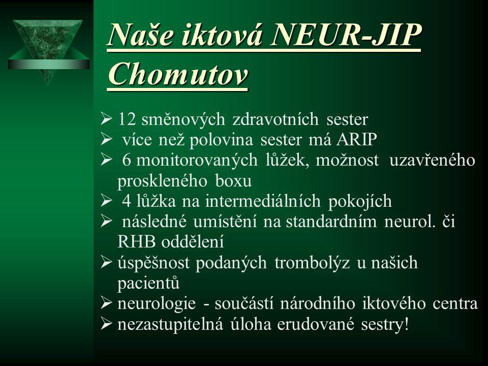 Naše iktová NEUR-JIP Chomutov  12 směnových zdravotních sester  více než polovina sester má ARIP  6 monitorovaných lůžek, možnost uzavřeného proskleného boxu  4 lůžka na intermediálních pokojích  následné umístění na standardním neurol.