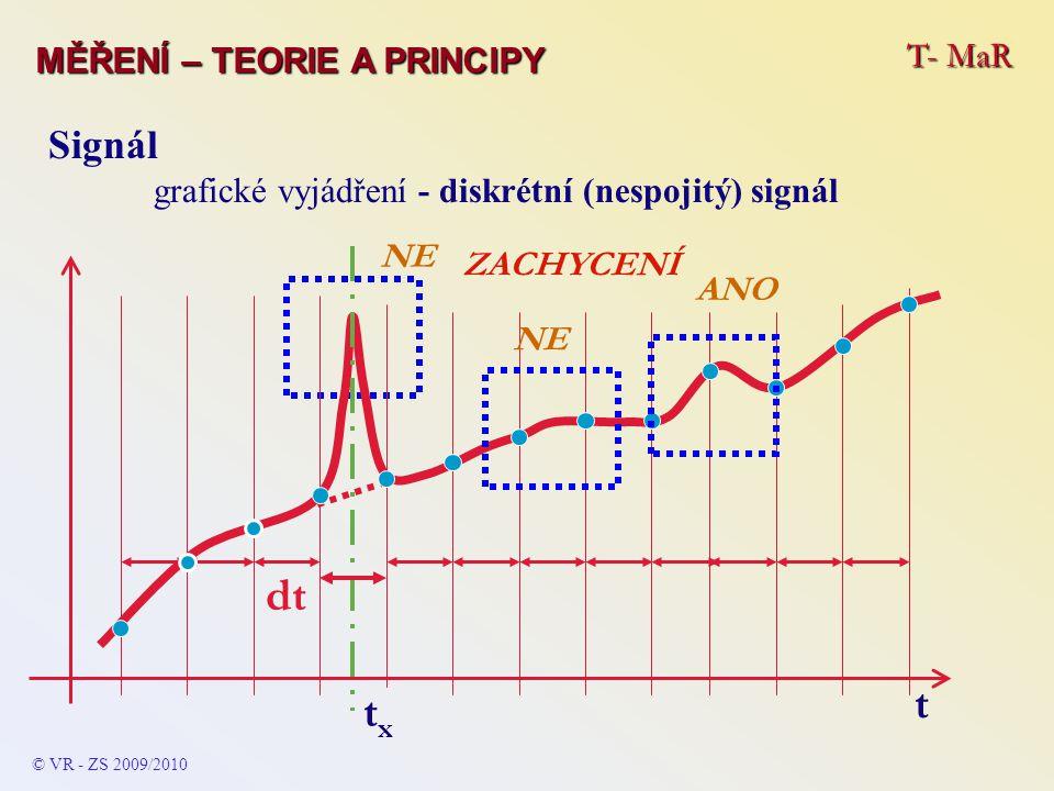 T- MaR MĚŘENÍ – TEORIE A PRINCIPY © VR - ZS 2009/2010 Signál grafické vyjádření - diskrétní (nespojitý) signál txtx t dt NE ANO ZACHYCENÍ