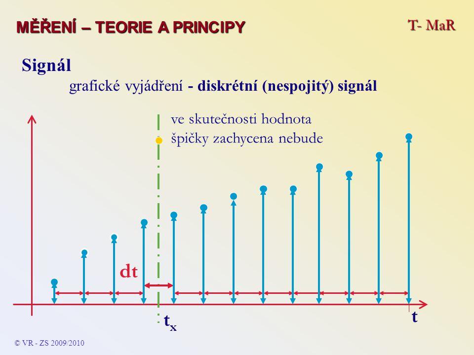 T- MaR MĚŘENÍ – TEORIE A PRINCIPY © VR - ZS 2009/2010 Signál grafické vyjádření - diskrétní (nespojitý) signál txtx t dt ve skutečnosti hodnota špičky