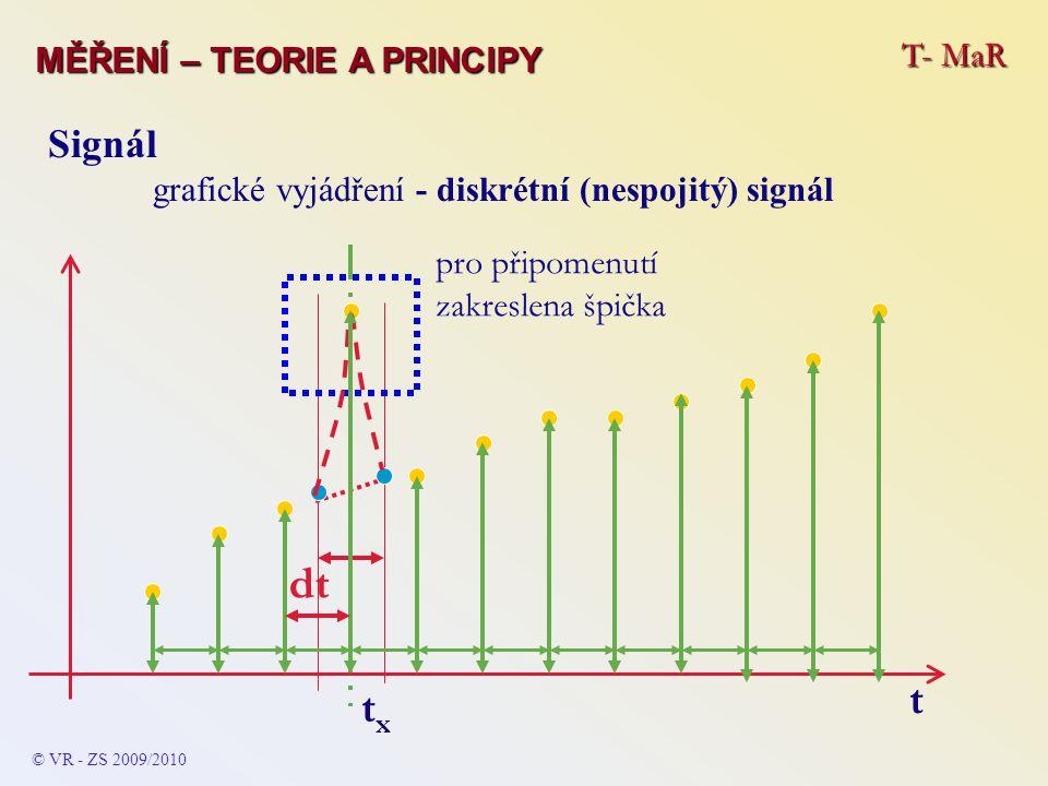 T- MaR MĚŘENÍ – TEORIE A PRINCIPY © VR - ZS 2009/2010 Signál grafické vyjádření - diskrétní (nespojitý) signál txtx t dt pro připomenutí zakreslena šp