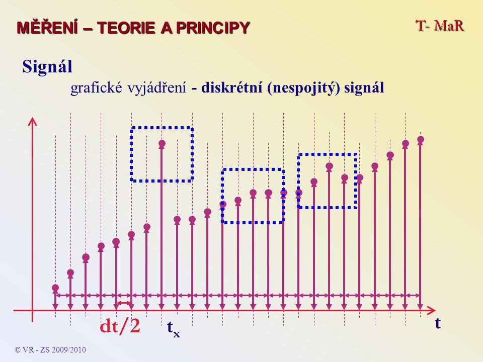 T- MaR MĚŘENÍ – TEORIE A PRINCIPY © VR - ZS 2009/2010 Signál grafické vyjádření - diskrétní (nespojitý) signál