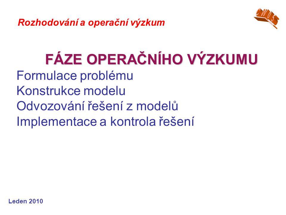 Leden 2010 FÁZE OPERAČNÍHO VÝZKUMU FÁZE OPERAČNÍHO VÝZKUMU Formulace problému Konstrukce modelu Odvozování řešení z modelů Implementace a kontrola řeš
