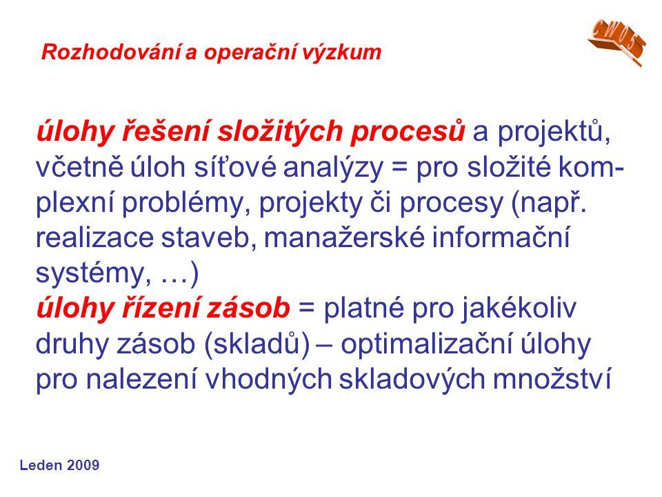 Leden 2009 úlohy řešení složitých procesů a projektů, včetně úloh síťové analýzy = pro složité kom- plexní problémy, projekty či procesy (např. realiz