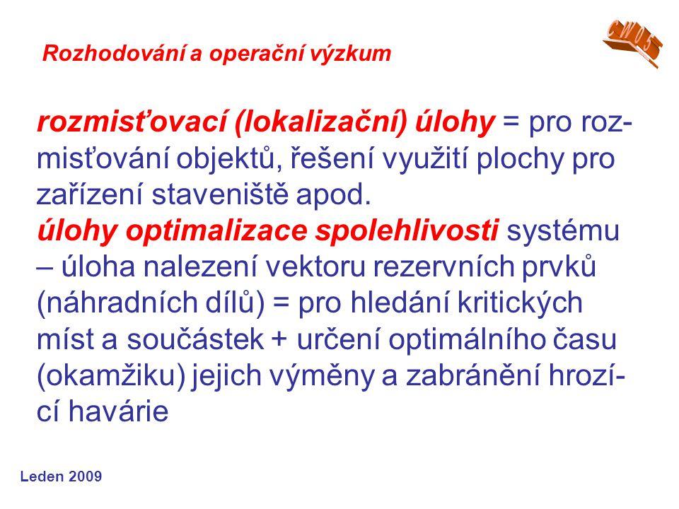 Leden 2009 rozmisťovací (lokalizační) úlohy = pro roz- misťování objektů, řešení využití plochy pro zařízení staveniště apod. úlohy optimalizace spole
