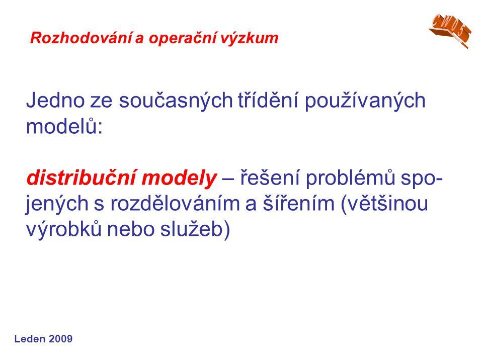 Leden 2009 Jedno ze současných třídění používaných modelů: distribuční modely – řešení problémů spo- jených s rozdělováním a šířením (většinou výrobků