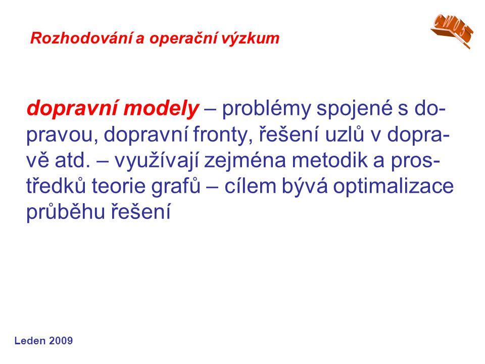 Leden 2009 dopravní modely – problémy spojené s do- pravou, dopravní fronty, řešení uzlů v dopra- vě atd. – využívají zejména metodik a pros- tředků t