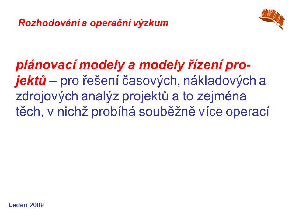 Leden 2009 plánovací modely a modely řízení pro- jektů – pro řešení časových, nákladových a zdrojových analýz projektů a to zejména těch, v nichž prob
