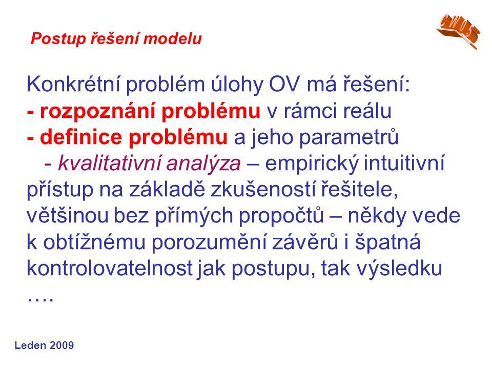 Leden 2009 Konkrétní problém úlohy OV má řešení: - rozpoznání problému v rámci reálu - definice problému a jeho parametrů - kvalitativní analýza – emp