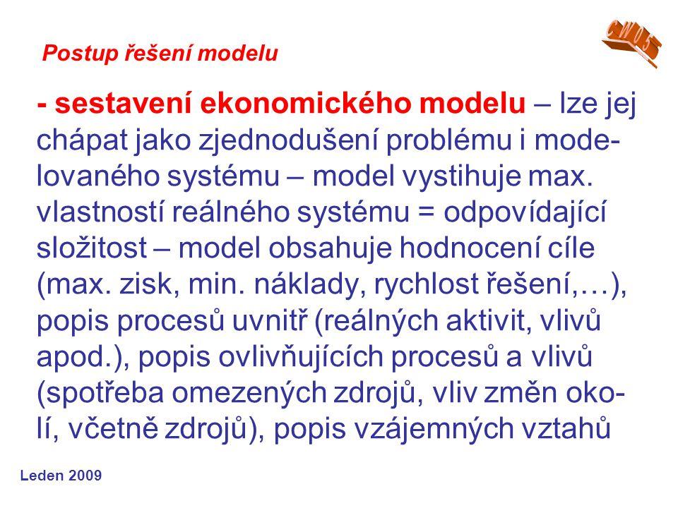 Leden 2009 - sestavení ekonomického modelu – lze jej chápat jako zjednodušení problému i mode- lovaného systému – model vystihuje max. vlastností reál