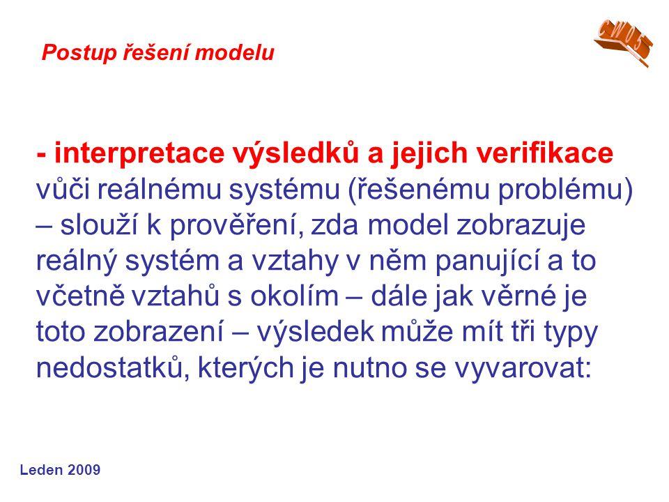 Leden 2009 - interpretace výsledků a jejich verifikace vůči reálnému systému (řešenému problému) – slouží k prověření, zda model zobrazuje reálný syst