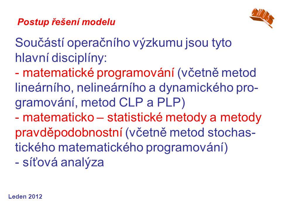 Leden 2012 Součástí operačního výzkumu jsou tyto hlavní disciplíny: - matematické programování (včetně metod lineárního, nelineárního a dynamického pr