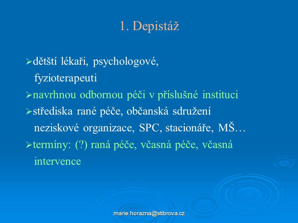 marie.horazna@stibrova.cz 1.