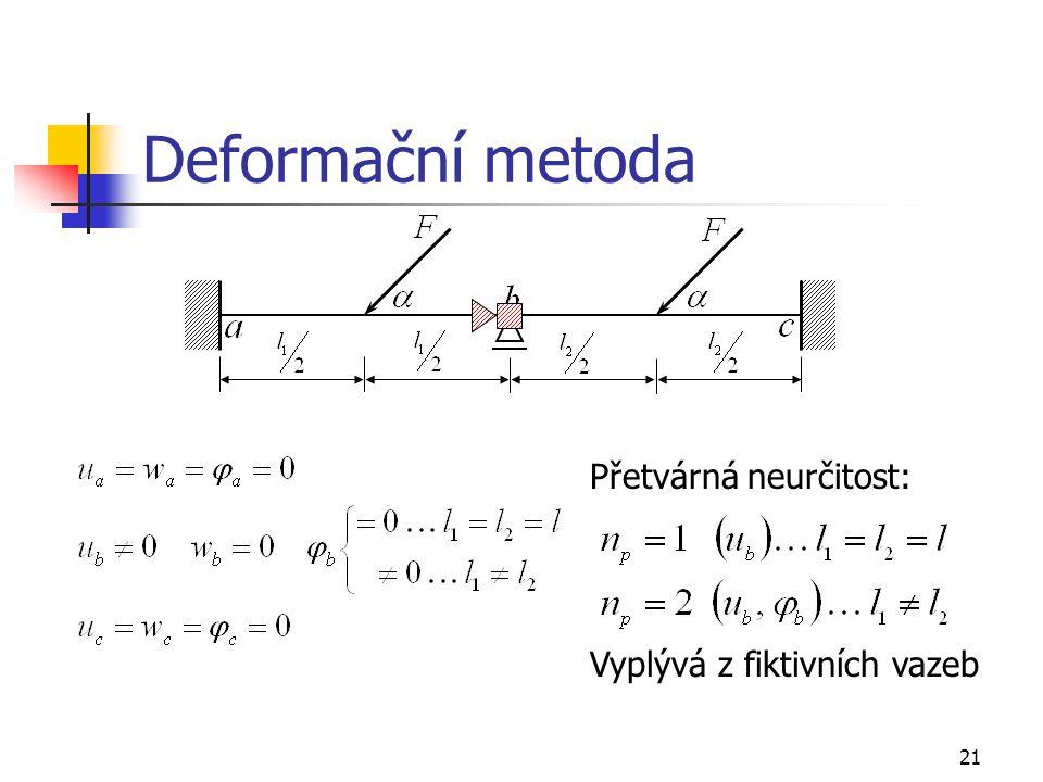 21 Deformační metoda Přetvárná neurčitost: Vyplývá z fiktivních vazeb