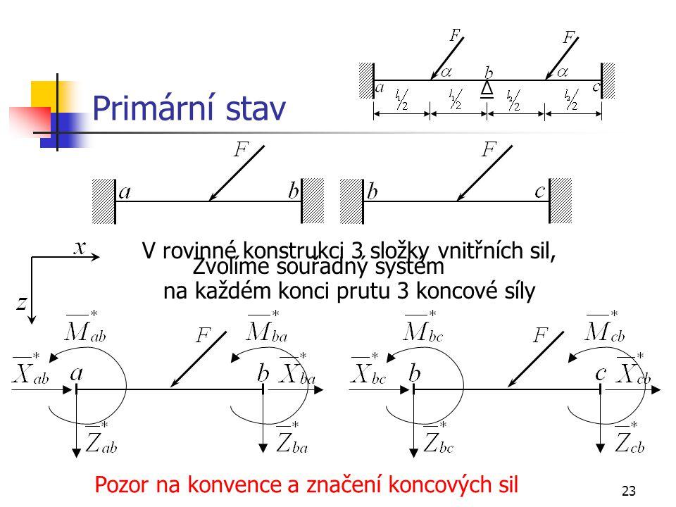 23 Primární stav Zvolíme souřadný systém V rovinné konstrukci 3 složky vnitřních sil, na každém konci prutu 3 koncové síly Pozor na konvence a značení koncových sil