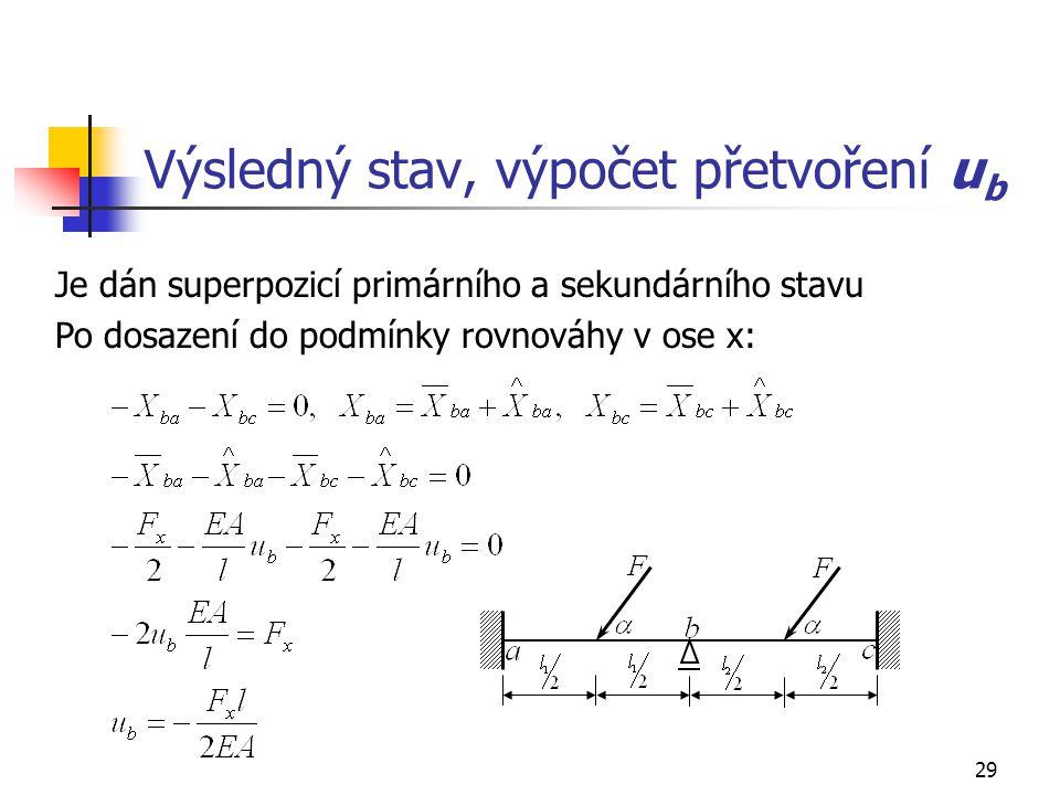 29 Výsledný stav, výpočet přetvoření u b Je dán superpozicí primárního a sekundárního stavu Po dosazení do podmínky rovnováhy v ose x: