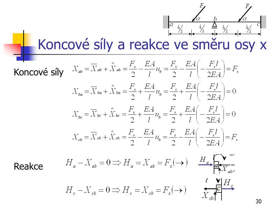 30 Koncové síly a reakce ve směru osy x Koncové síly Reakce