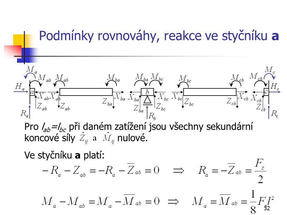32 Podmínky rovnováhy, reakce ve styčníku a Pro l ab =l bc při daném zatížení jsou všechny sekundární koncové síly nulové.
