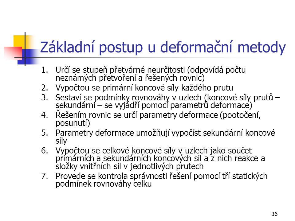 36 Základní postup u deformační metody 1.