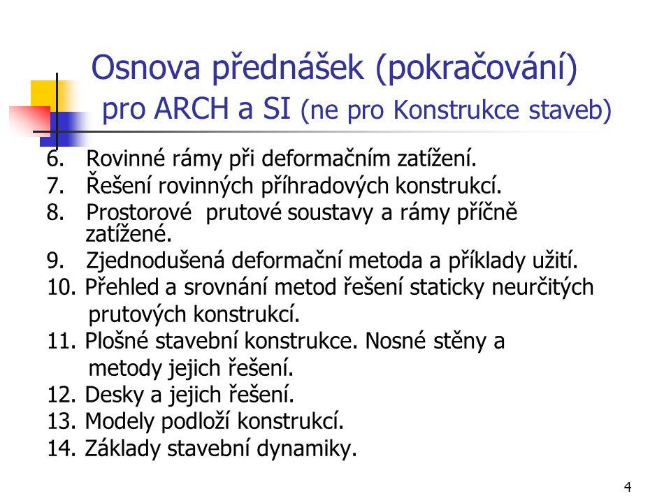 4 Osnova přednášek (pokračování) pro ARCH a SI (ne pro Konstrukce staveb) 6.