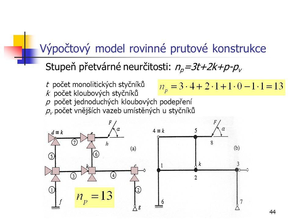 44 Výpočtový model rovinné prutové konstrukce Stupeň přetvárné neurčitosti: n p =3t+2k+p-p v t počet monolitických styčníků k počet kloubových styčníků p počet jednoduchých kloubových podepření p v počet vnějších vazeb umístěných u styčníků