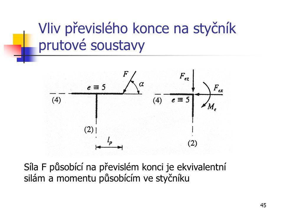 45 Vliv převislého konce na styčník prutové soustavy Síla F působící na převislém konci je ekvivalentní silám a momentu působícím ve styčníku
