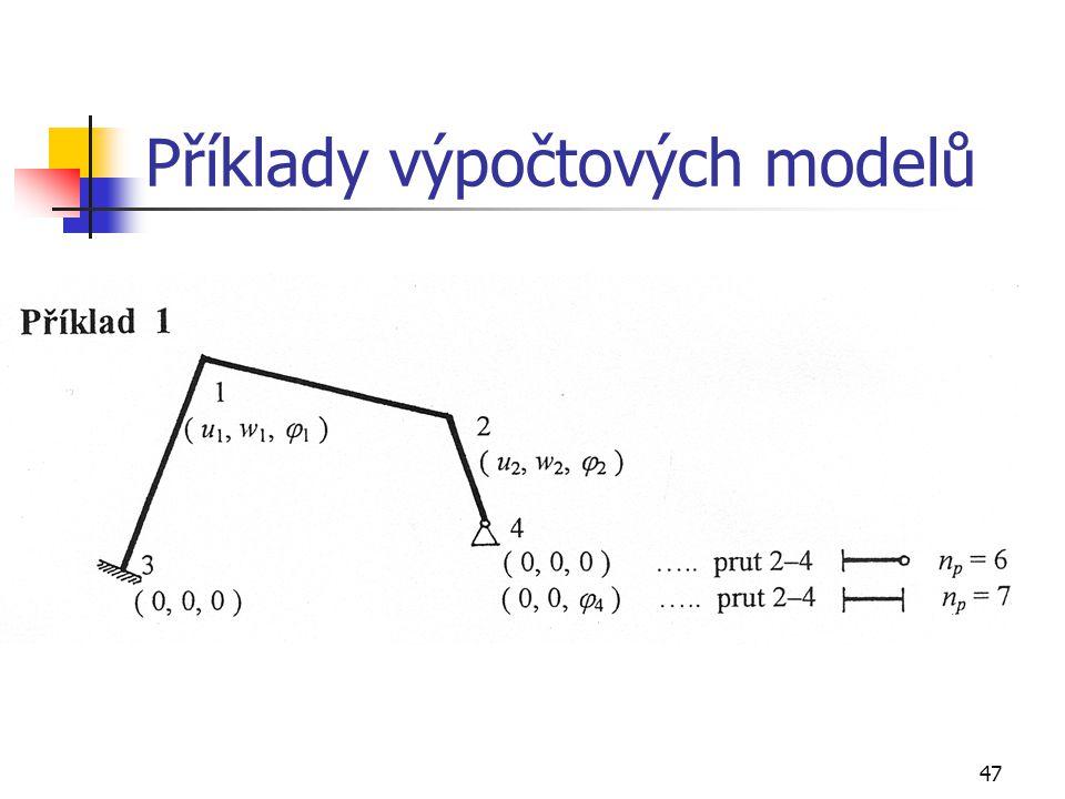 47 Příklady výpočtových modelů