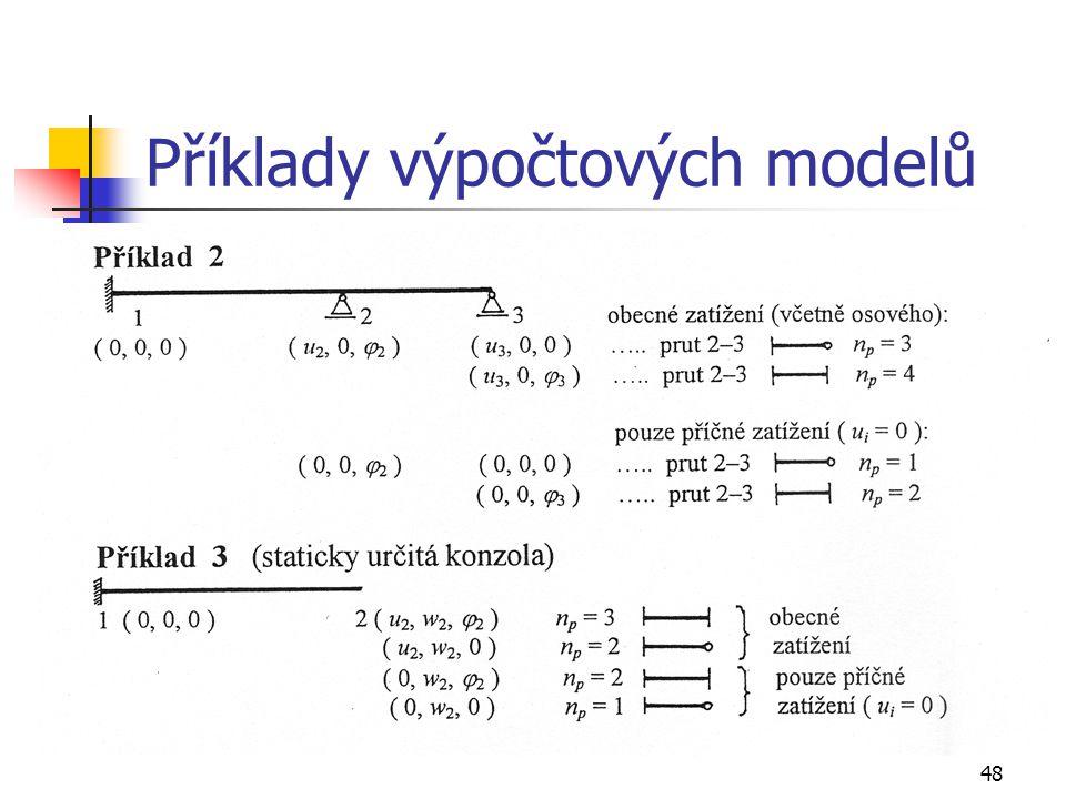 48 Příklady výpočtových modelů