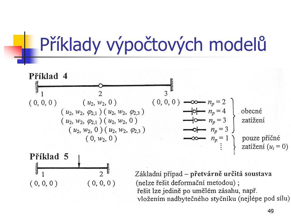 49 Příklady výpočtových modelů
