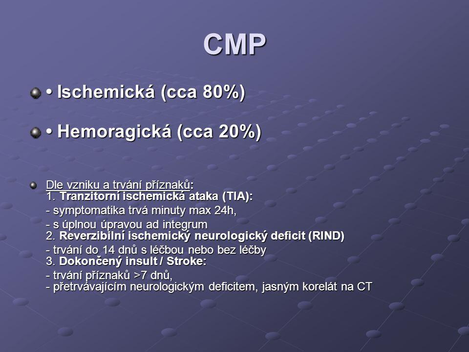 CMP Ischemická (cca 80%) Ischemická (cca 80%) Hemoragická (cca 20%) Hemoragická (cca 20%) Dle vzniku a trvání příznaků: 1. Tranzitorní ischemická atak