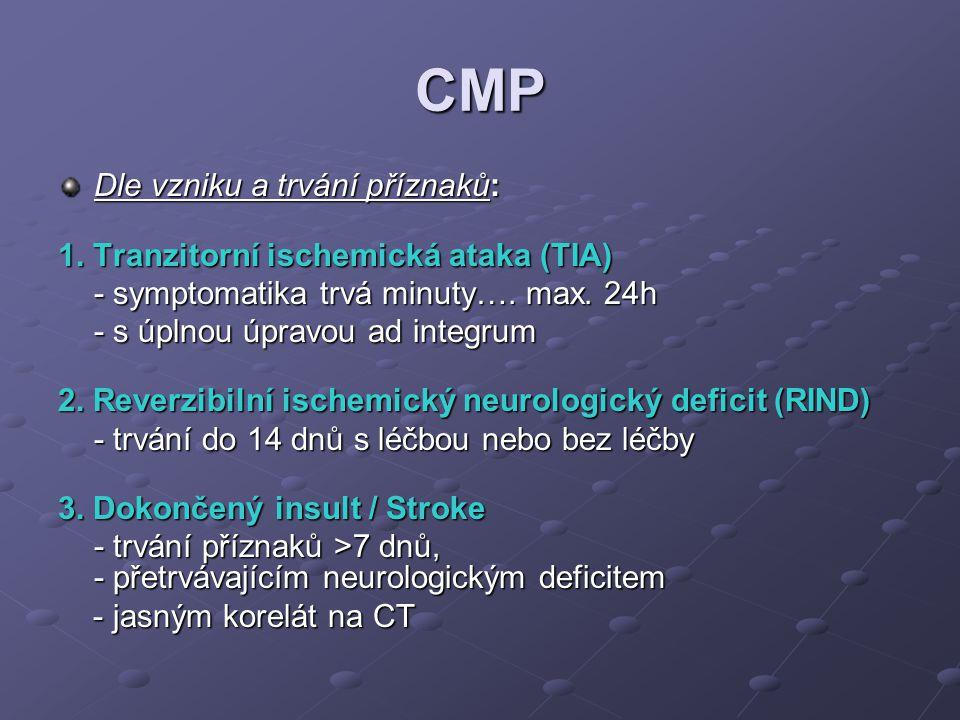 CMP Dle vzniku a trvání příznaků: 1. Tranzitorní ischemická ataka (TIA) - symptomatika trvá minuty…. max. 24h - symptomatika trvá minuty…. max. 24h -