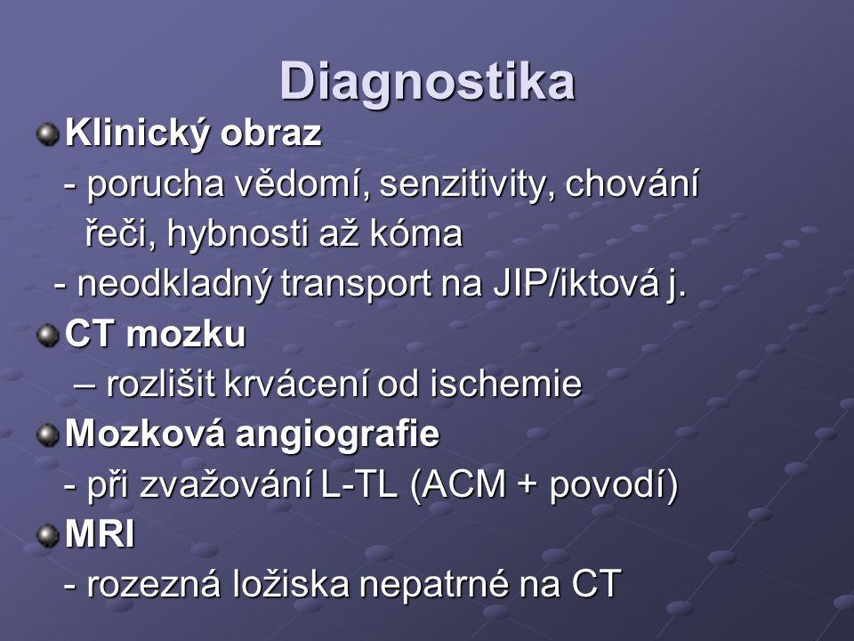 Diagnostika Klinický obraz - porucha vědomí, senzitivity, chování - porucha vědomí, senzitivity, chování řeči, hybnosti až kóma řeči, hybnosti až kóma