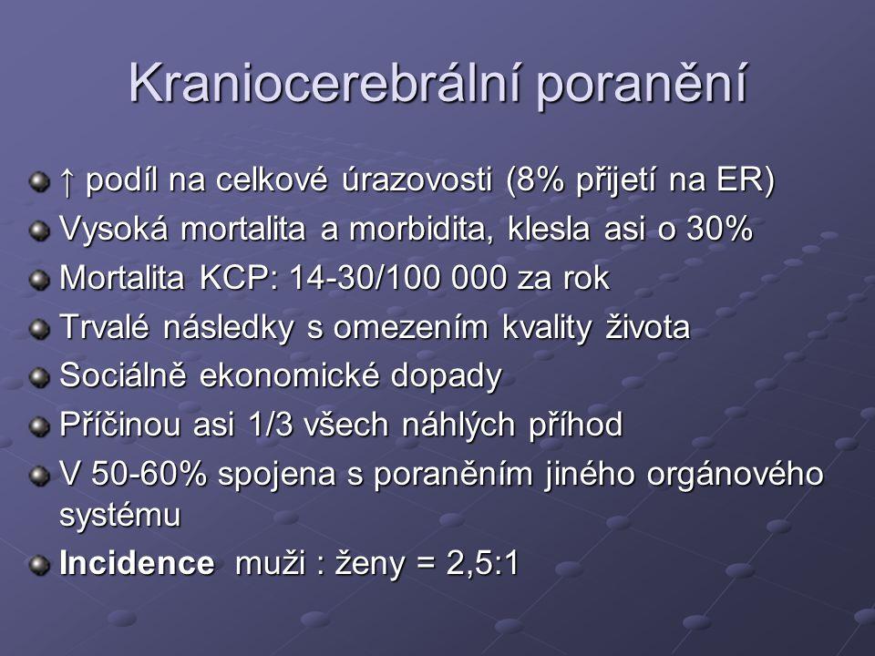 Kraniocerebrální poranění ↑ podíl na celkové úrazovosti (8% přijetí na ER) Vysoká mortalita a morbidita, klesla asi o 30% Mortalita KCP: 14-30/100 000